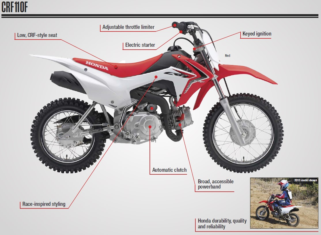 2018 Honda CRF110F Review of Specs - Dirt Bike / Motorcycle Engine, Frame, Suspension, Horsepower & Torque Performance Details