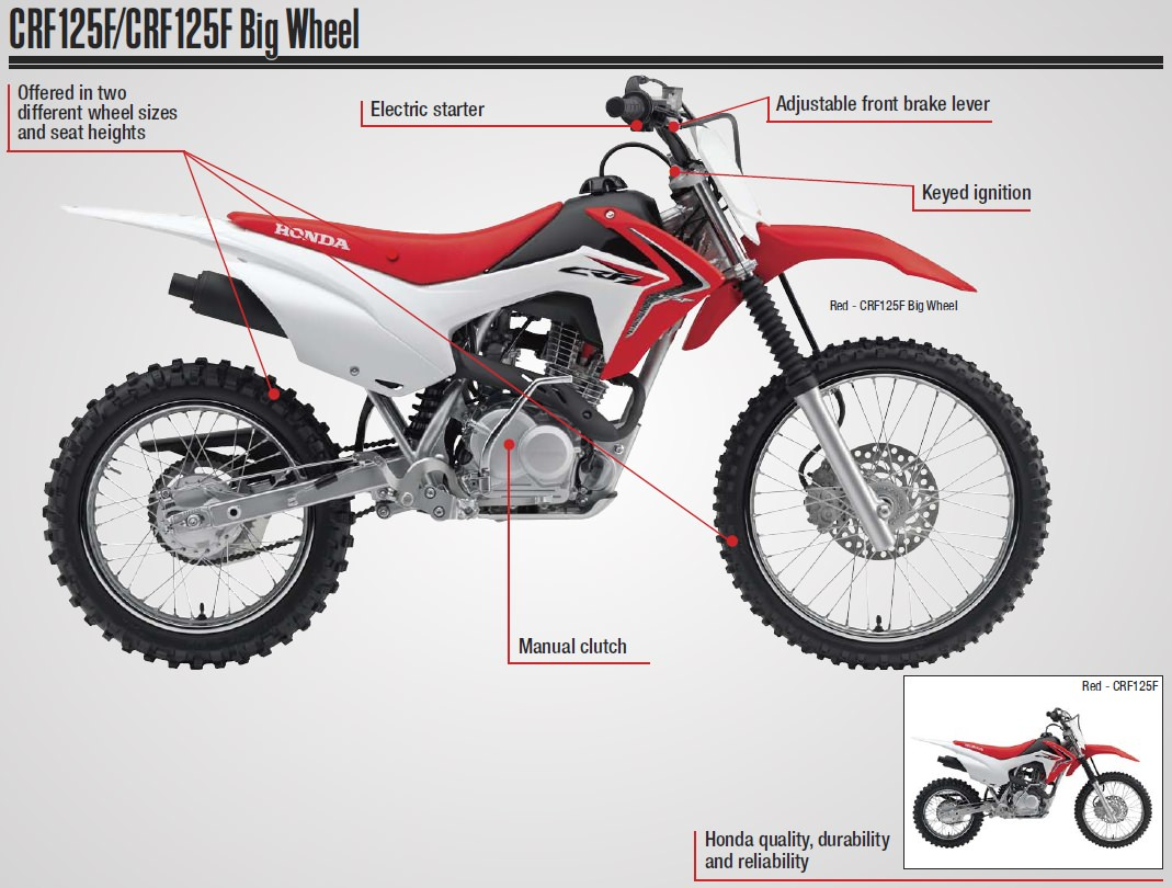 2018 Honda CRF125F Review of Specs - Dirt Bike / Motorcycle Engine, Frame, Suspension, Horsepower & Torque Performance Details