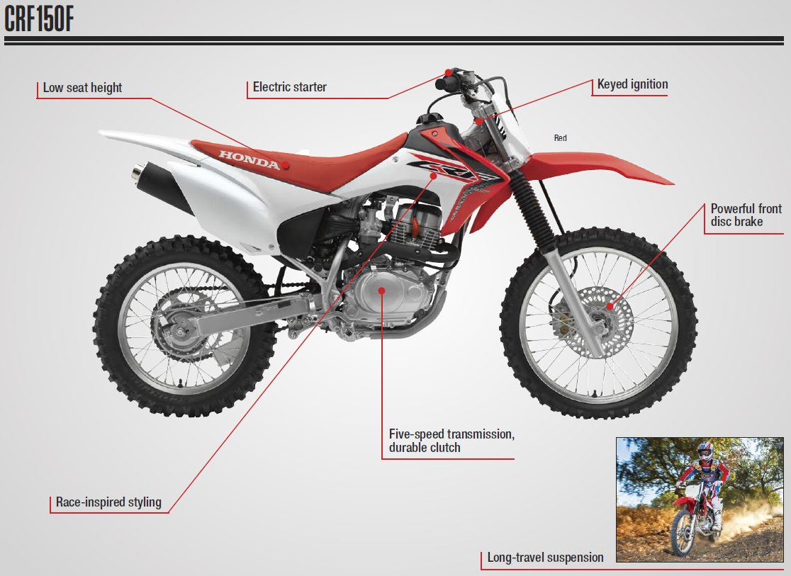 Crf 150 Wiring Diagram Online Schematics Honda Crf100f 150f 01 Schematic Diagrams 2018