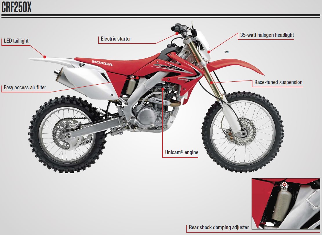 2017 Honda CRF250X Review of Specs - Dirt Bike / Motorcycle Engine, Frame, Suspension, Horsepower & Torque Performance Details