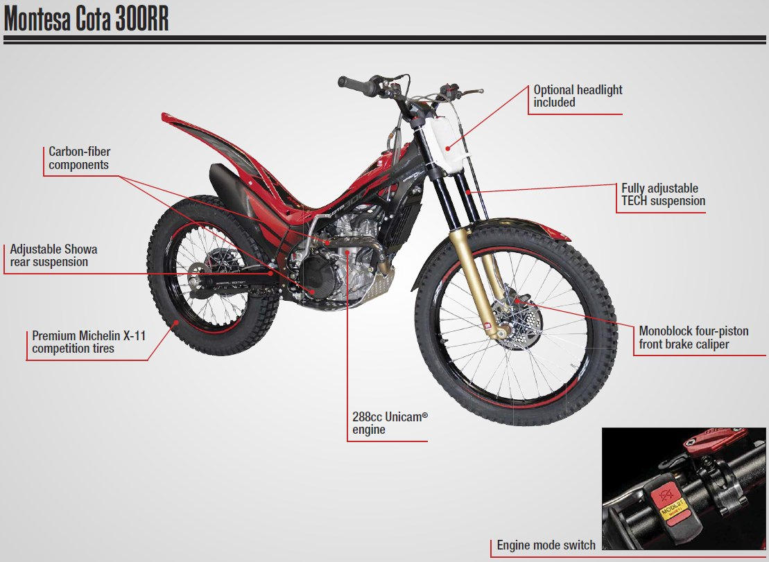 Index Of Pictures2016 Motorcycle Specs Brochures