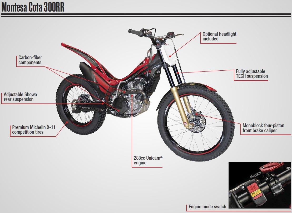 Index Of Pictures 2016 Motorcycle Specs Brochures 50cc Dirt Bike Honda Montesa Cota 300rr Trials Off Road