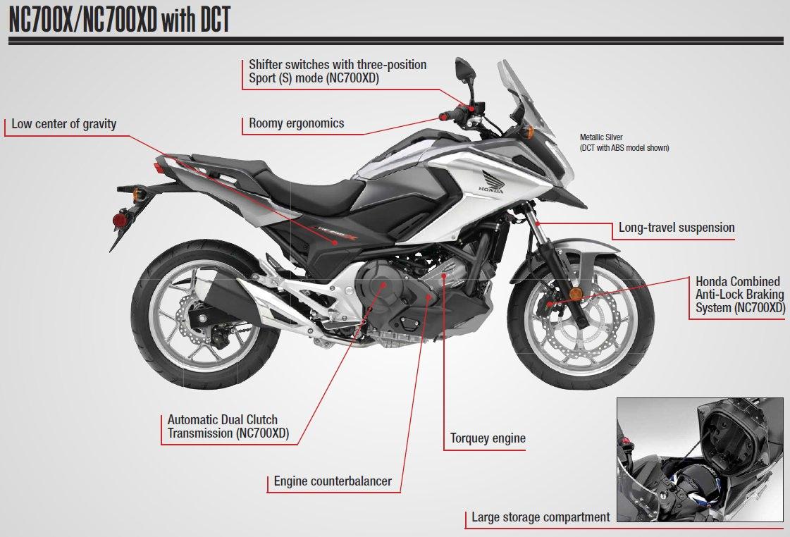 Honda nc700x dct abs review2014 honda nc700x and enduro ish all surprising 2016 honda nm4 nc700jd wiring diagram images cheapraybanclubmaster Images