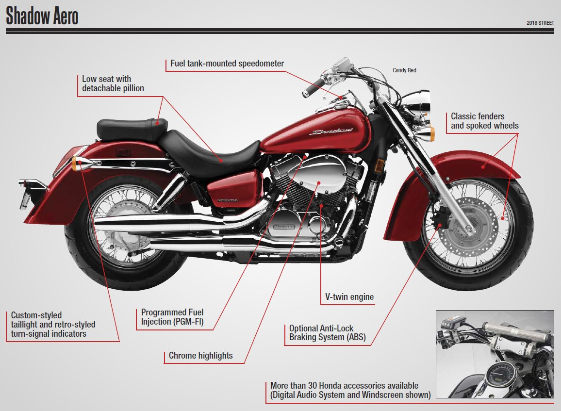 Honda Shadow Vt750 Review 1984 Wiring Diagram Surprising 2016 Nm4 Nc700jd Images