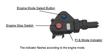 2018 Honda CRF450RX Engine / Drive Models