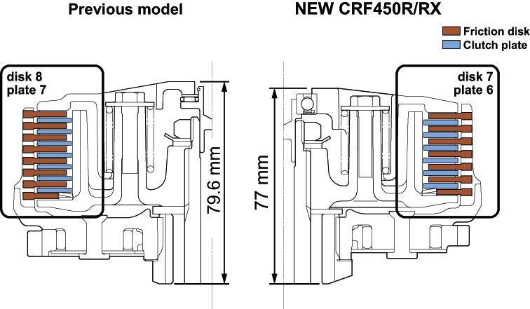 2018 Honda CRF450RX Clutches