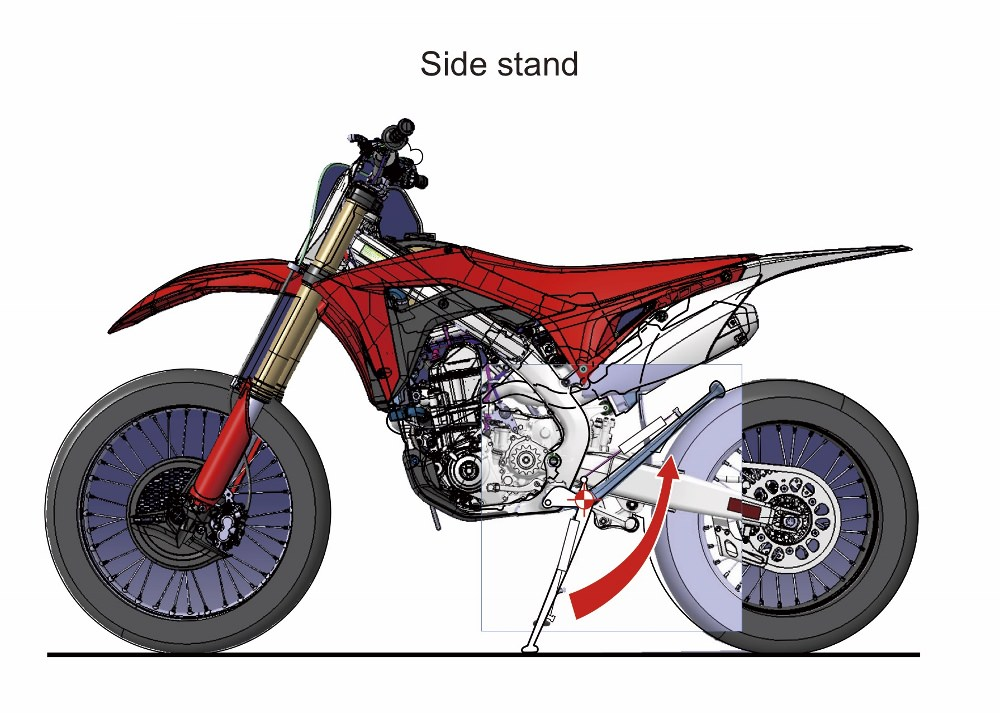 Image Result For Crf X Review