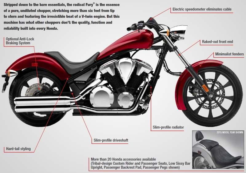 2017 Honda Fury 1300 Motorcycle Review / Specs - Chopper, Cruiser Bike