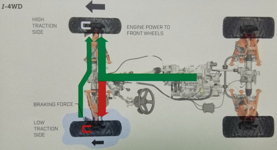 honda pioneer 1000 plow wiring diagram   38 wiring diagram