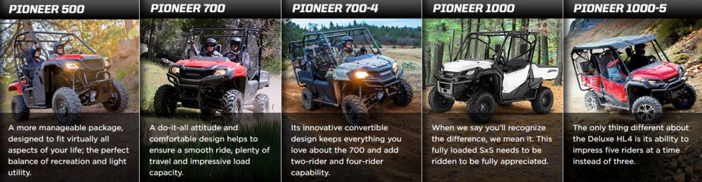 Honda Pioneer Side by Side Models / Lineup Reviews & Detailed Specs