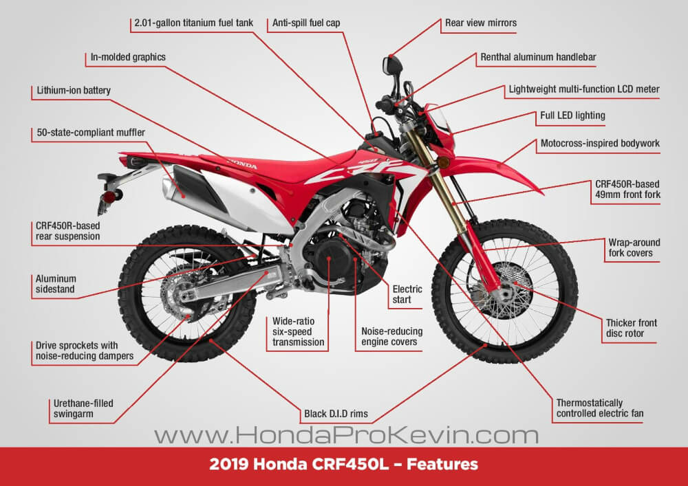 2019 Honda CRF450L Specs / Review | New 450 cc Dual Sport Motorcycle / Trail Bike