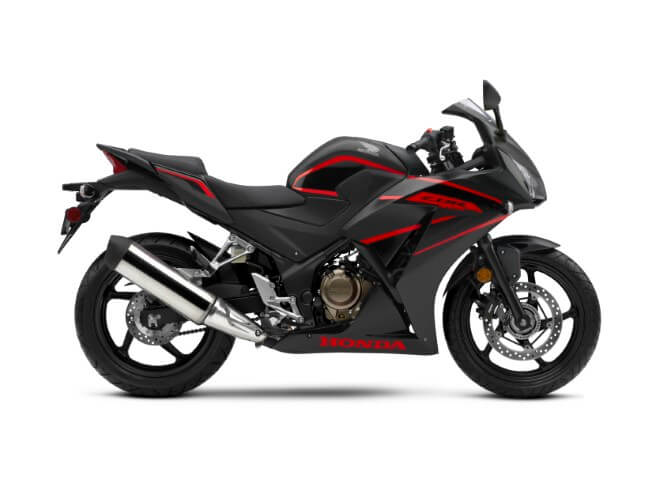 2019 Honda CBR300R Review / Specs