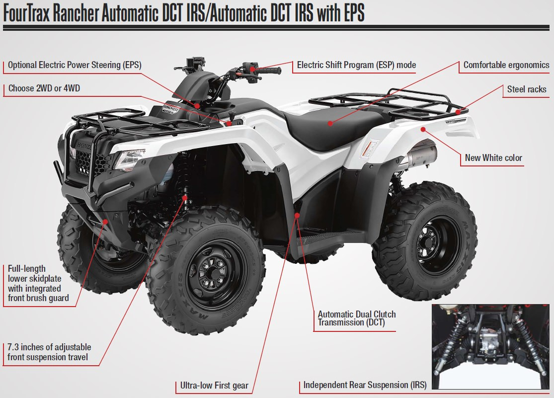 2019 Honda Rancher 420 DCT IRS ATV Review / Specs / Price - Horsepower & Torque Performance Rating - TRX420 Four Wheeler