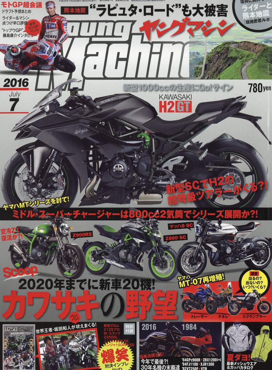 Tag Archives Kawasaki Z900 RS