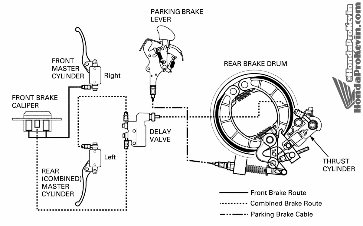 honda foreman wiring diagram engine rear differential