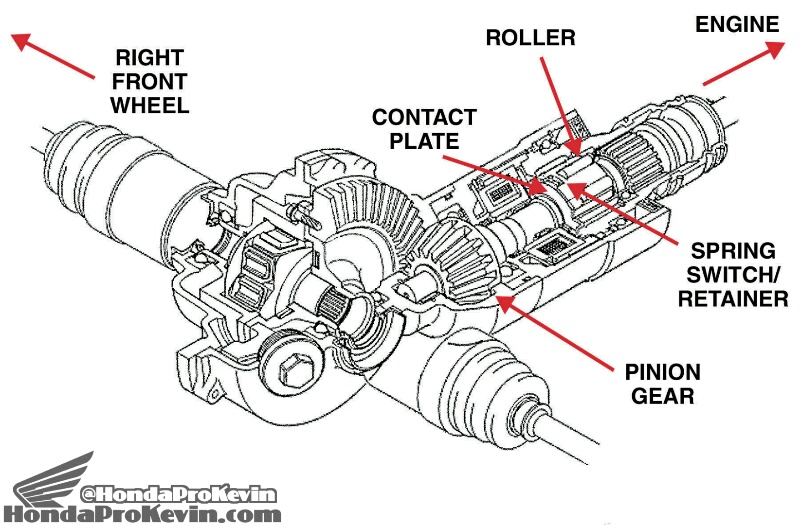 Honda Fourtrax Atv Traxlok Rancher Foreman Rubicon on honda rancher 350 parts diagram