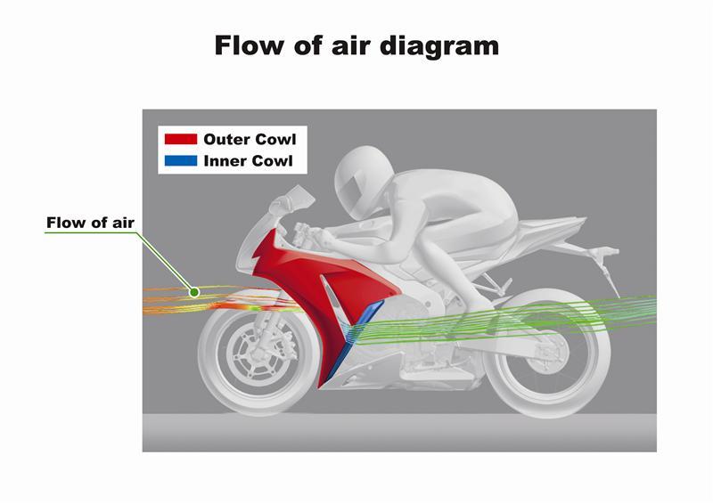 2016-honda-cbr1000rr-suspension-frame-chassis-sport-bike-motorcycle-wheels-brakes-rotors-supersport- (11)