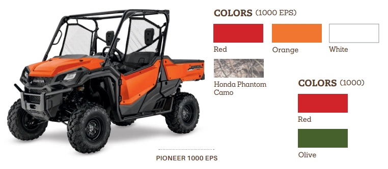 Honda Pioneer 1000 Colors - Side by Side ATV / UTV / SxS / Utility Vehicle 4x4 - Pioneer 1000 EPS
