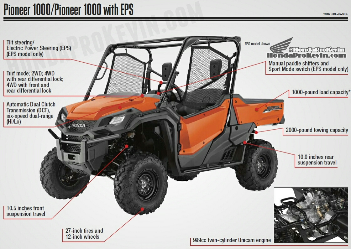 Pioneer 1000 EPS Drive Review | Honda 1000 cc Side by Side / Top Speed - ATV / UTV / SxS / Utility Vehicle Vehicle