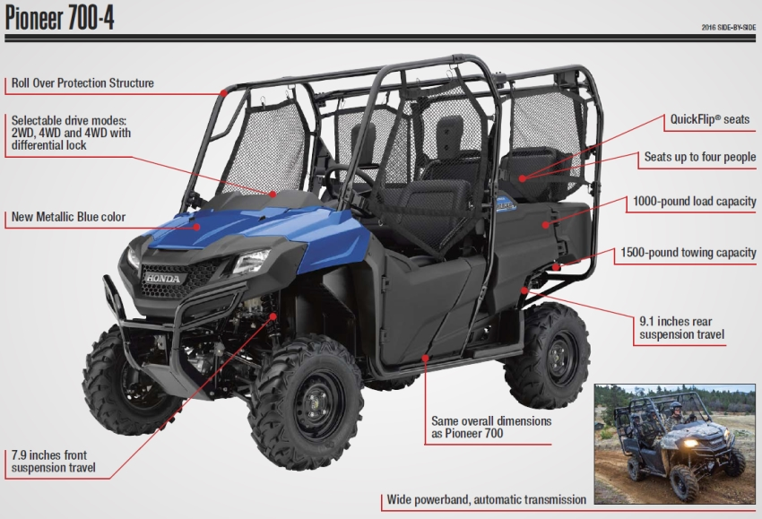 Honda Pioneer 700-4 Review / Specs - Side by Side ATV - UTV - SxS - 4x4 Utility Vehicle Model Lineup