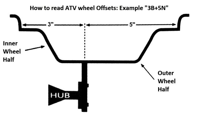 Index Of Picturespioneer Wheel Tire Faq