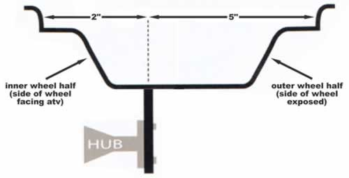 honda-utv-side-by-side-atv-sxs-wheel-offset-sizes
