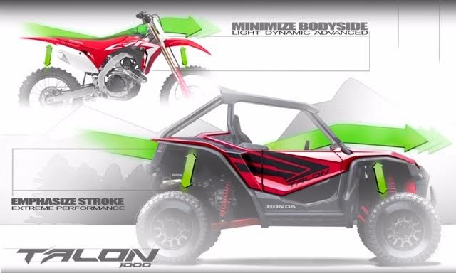 2019 Honda TALON 1000 R / X Review