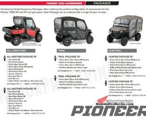 2016 Honda Pioneer 1000 & 1000-5 Accessories Prices / Parts List / Part Numbers