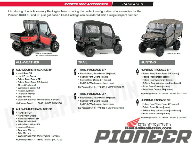2019 - 2016 Honda Pioneer 1000 & 1000-5 Accessories Price List | Honda-Pro Kevin