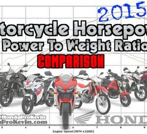 Honda Motorcycles - Horsepower Ratings / Model Lineup Comparison Review