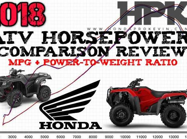 2018 Honda ATV Horsepower / Torque & MPG Comparison Chart of Performance Specs / Power-to-Weight Ratio Review