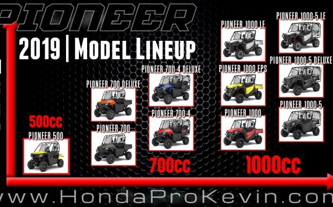 Official | New 2019 Honda Pioneer 1000, 700 & 500 Model Lineup Announcement | Release Update #1 | Side by Side / SxS / UTV / ATV