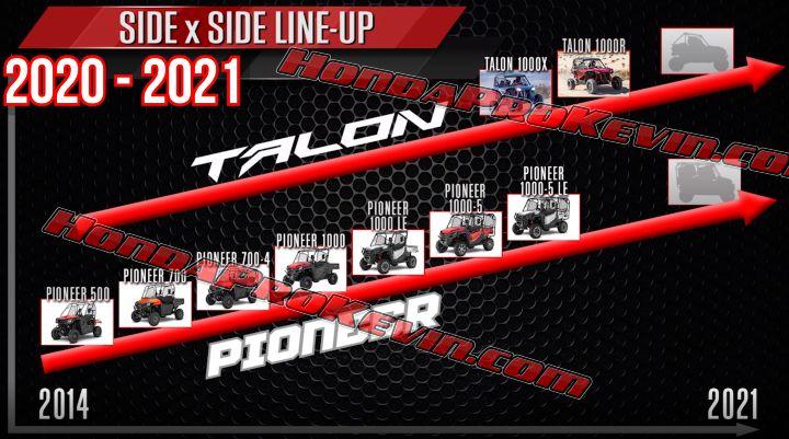2020 Honda TALON 1000 & Pioneer 500, 700 Side by Side / SxS / UTV SNEAK PEEK Pictures & Info Released! | 1000, 700 & 500 Models
