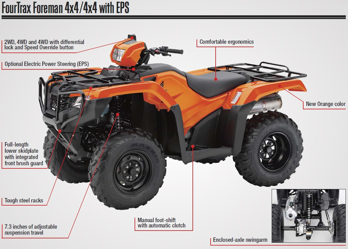 2017 Honda Foreman 500 Atv Review Specs Trx500fm1 4x4 Manual Polaris Sportsman Wiring Diagram 4wd Shift