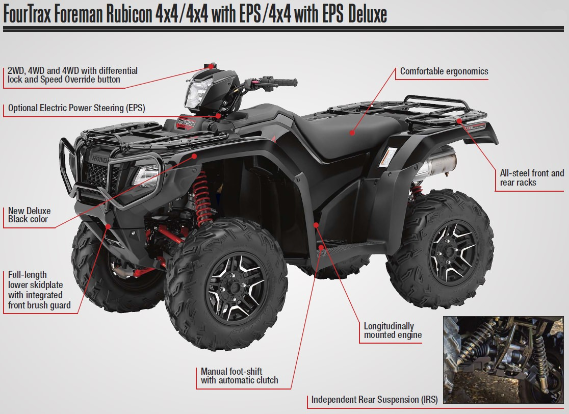 2017 Honda Foreman & Rubicon 500 ATV Prices Announced | TRX500 FourTrax  Model News | Honda-Pro Kevin