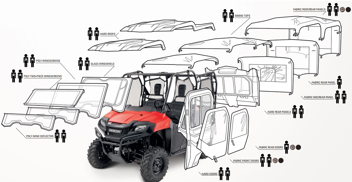2018 Honda Pioneer 700-4 Accessories Review / Discount OEM Parts Prices - Side by Side ATV / UTV / SxS / Utility Vehicle SXS700 4x4