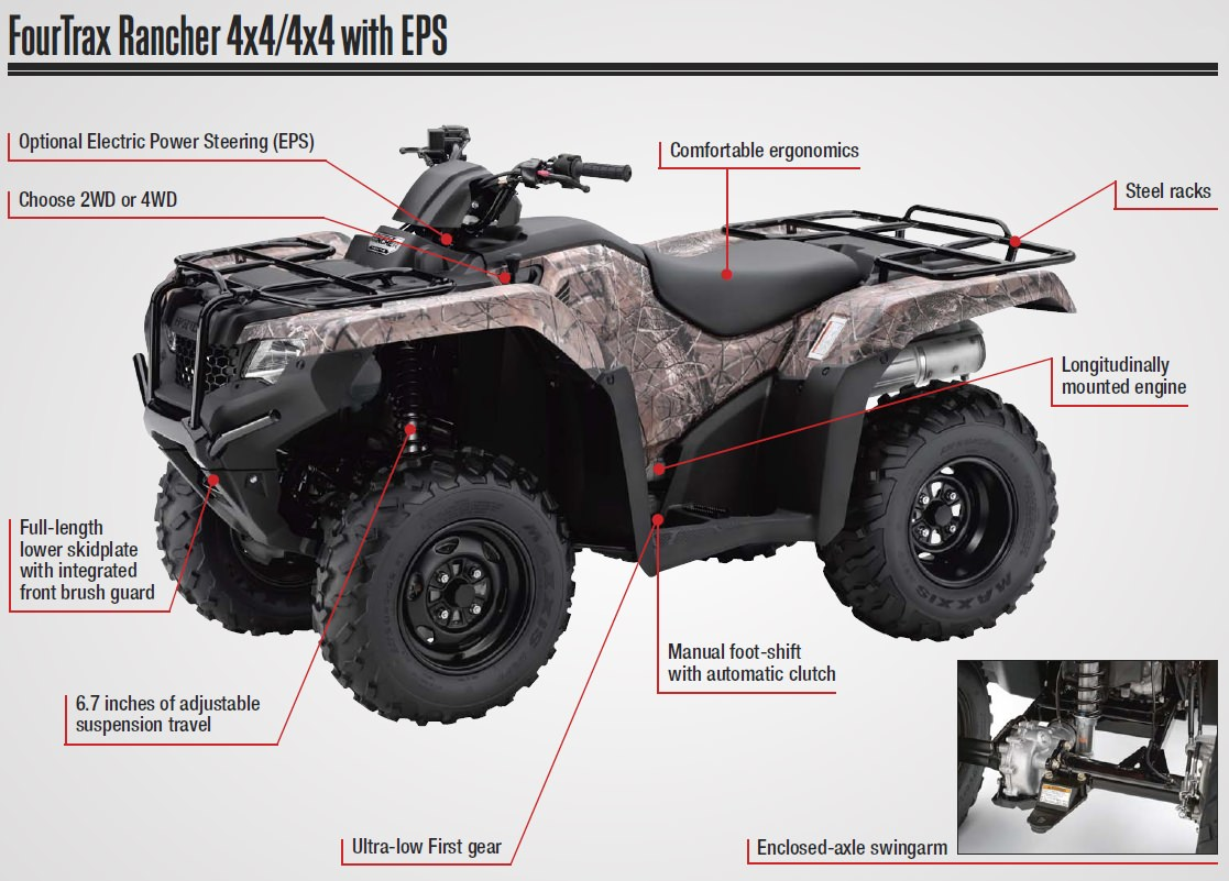 2017 honda rancher 420 atv review specs trx420fm1 4x4 manual rh hondaprokevin com