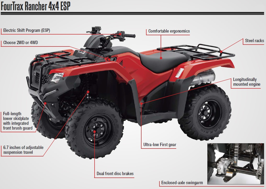2017 Honda Rancher ES 420 ATV Review / Specs - HP & TQ Performance Rating - TRX420 Four Wheeler