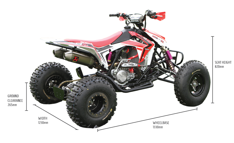 2016 / 2017 Honda TRX450R Sport ATV / Quad Rumors News - CRQF 450 Race ...