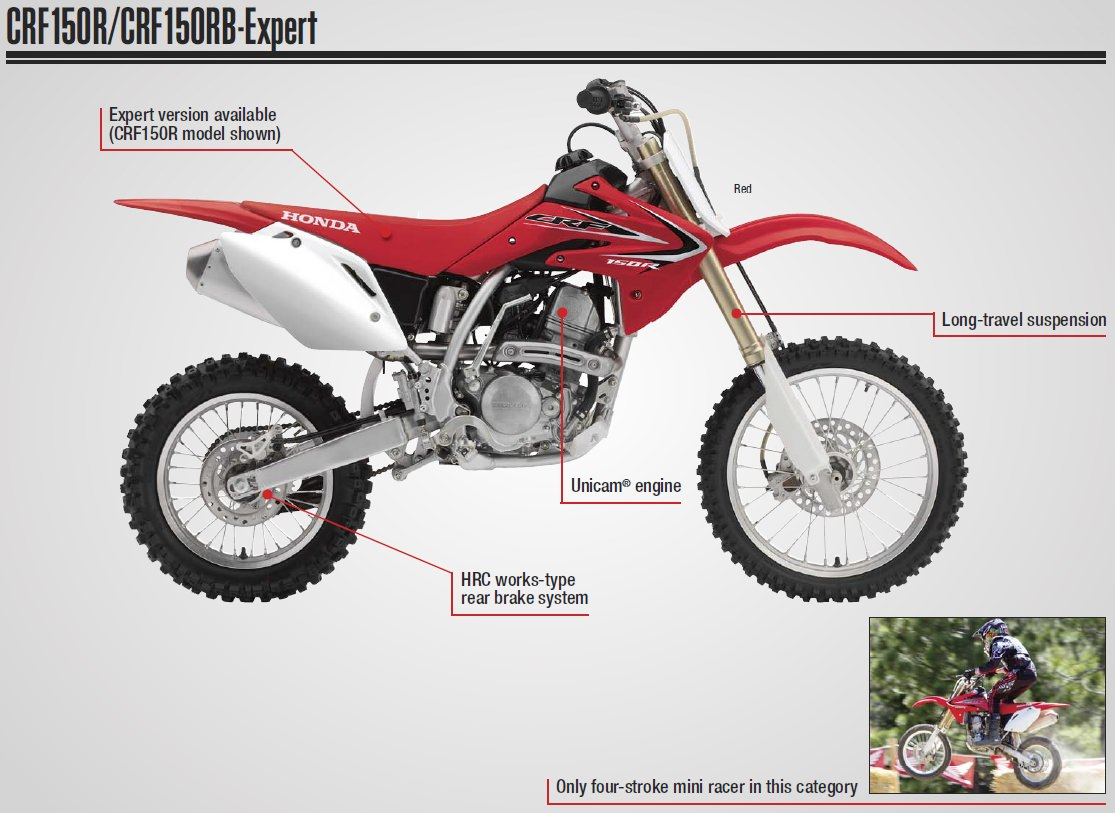 2017 Honda CRF150R Review of Specs - Dirt Bike / Motorcycle Engine, Frame, Suspension, Horsepower & Torque Performance Details