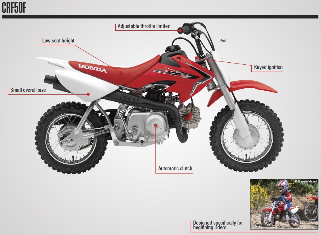 2018 Honda CRF50F Review of Specs - Dirt Bike / Motorcycle Engine, Frame, Suspension, Horsepower & Torque Performance Details
