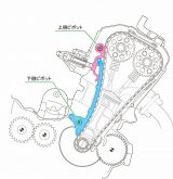 2017 Honda CBR250RR Engine / Cam Chain --- Review / Specs - CBR 250 RR Sport Bike Motorcycle Release Info: Horsepower, Performance Numbers, Colors, Weight