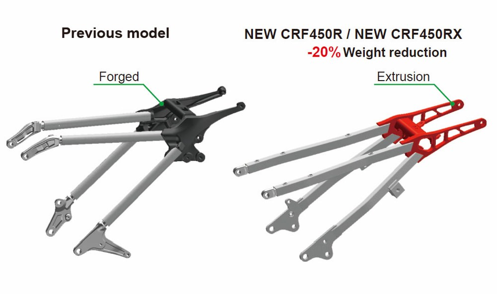 2017 Honda CRF450R Frame Changes