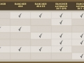 2017 Honda ATV Model Lineup Review - Specs - Features
