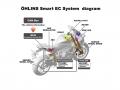 2018 Honda CBR1000RR SP Review / Specs - CBR Sport Bike / Motorcycle