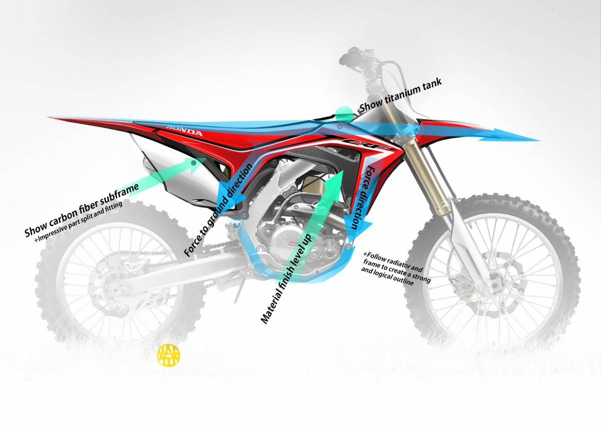 2017 Crf450rx Specifications