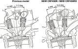 2017 Honda CRF450RX Engine Specs