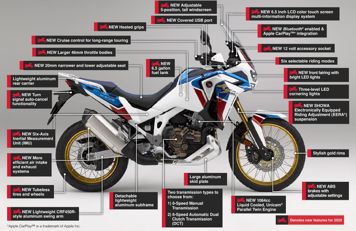 2020 Honda Africa Twin Adventure Sports ES 1100 Changes Explained - CRF1100L