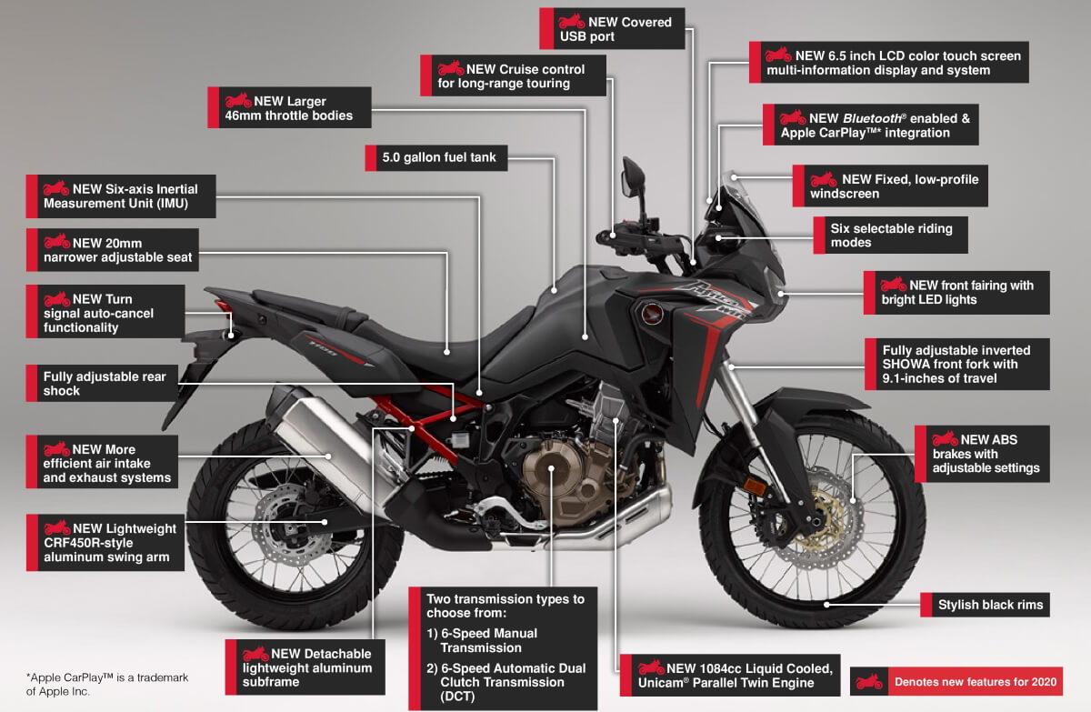 2020 Honda Africa Twin 1100 Changes Explained - CRF1100L
