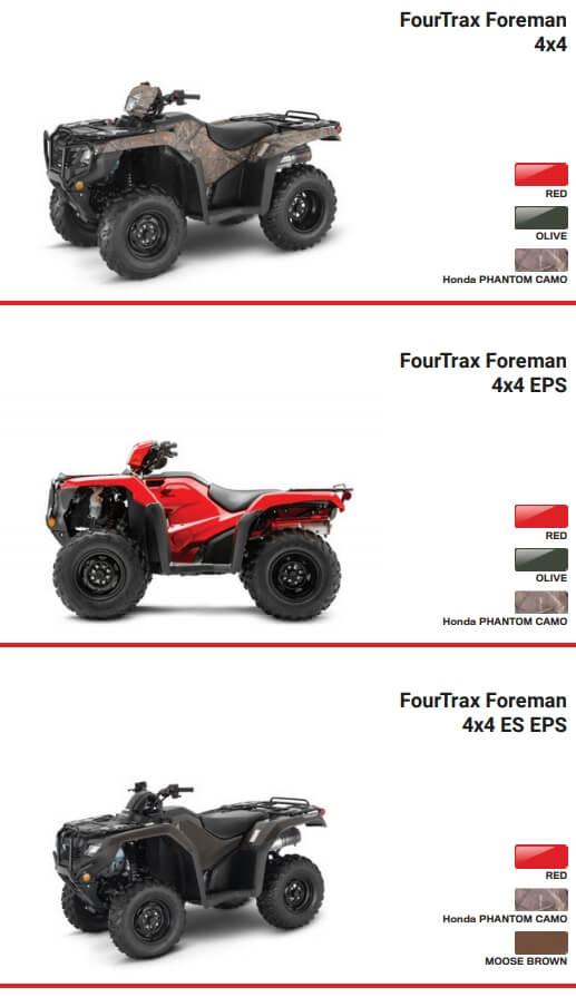 2021 Honda Foreman 520 ATV Model Lineup Review / Specs | TRX520 FourTrax 4x4